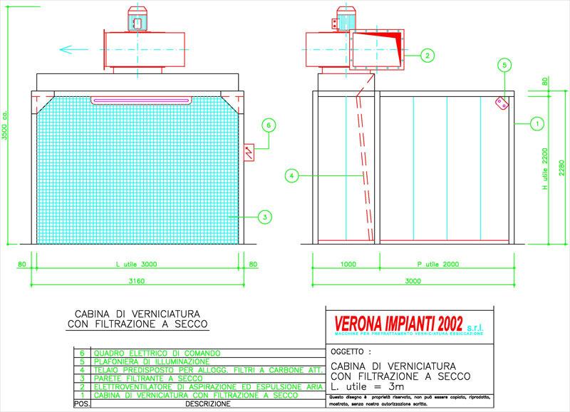 Consulenza impianti verniciatura for Disegni di cabina di campagna